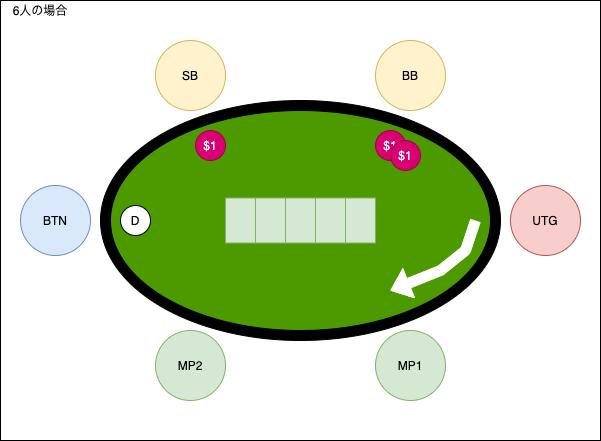 poker-position-6